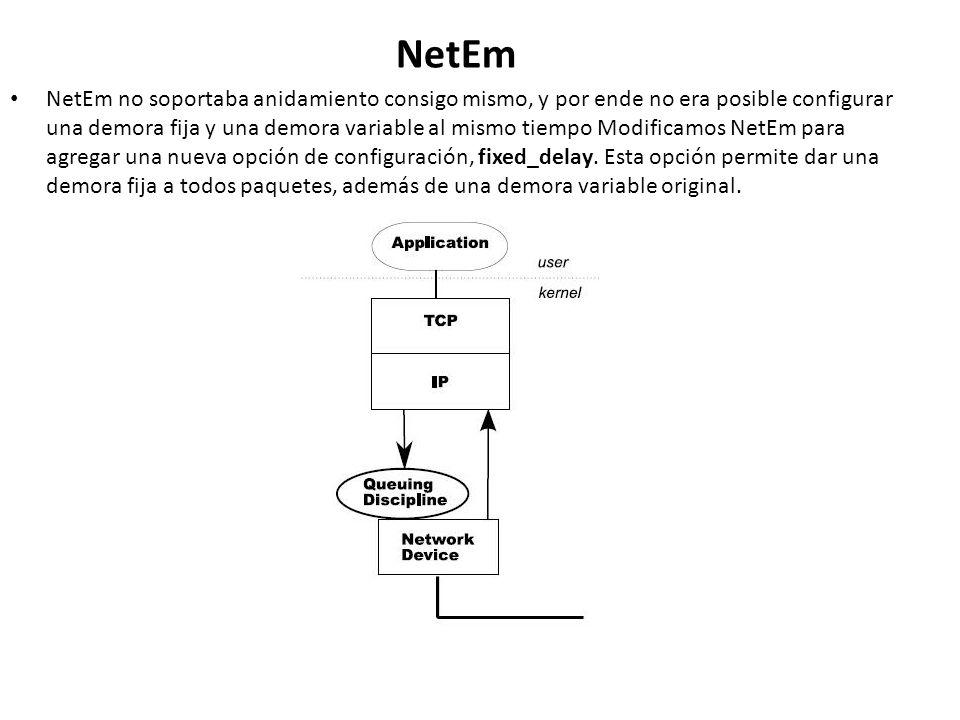 NetEm