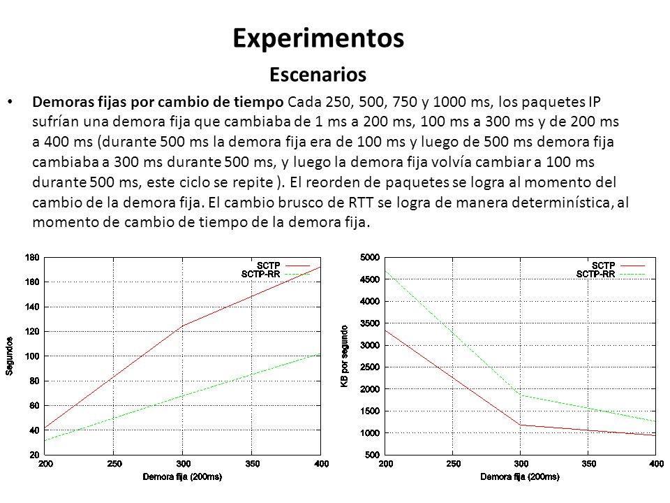Experimentos Escenarios
