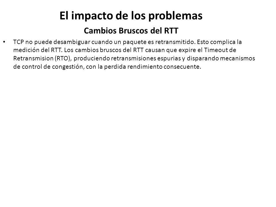 El impacto de los problemas Cambios Bruscos del RTT
