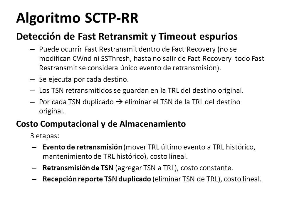 Algoritmo SCTP-RR Detección de Fast Retransmit y Timeout espurios