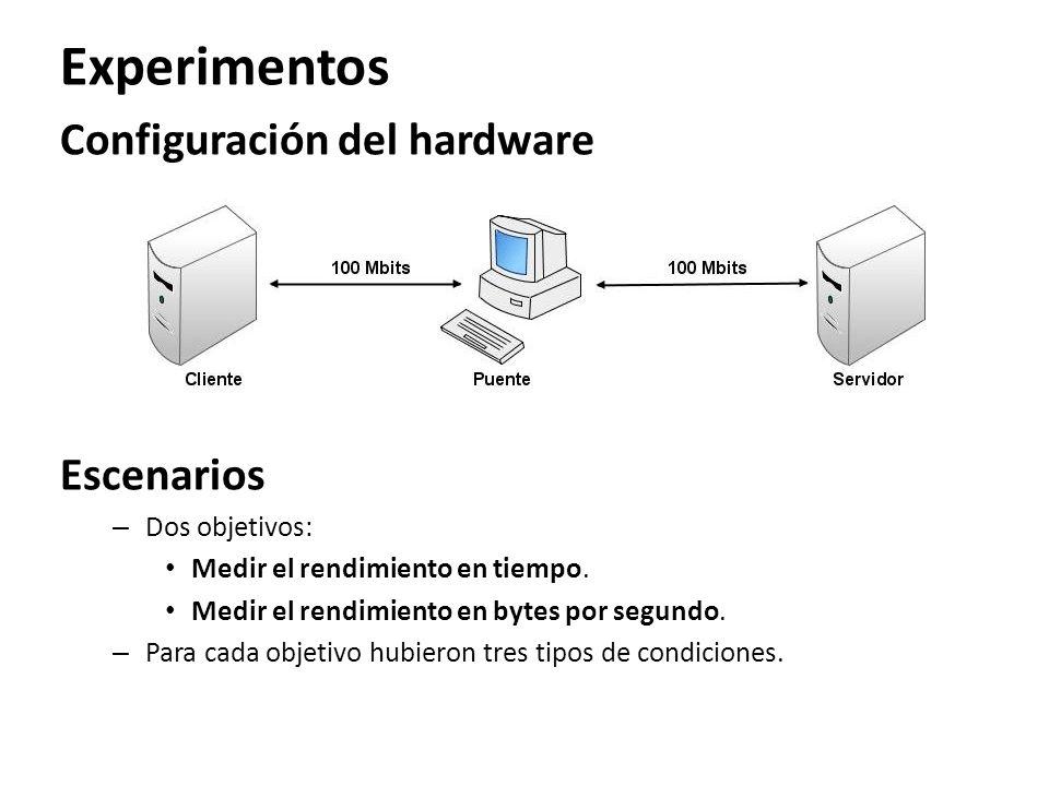 Experimentos Configuración del hardware Escenarios Dos objetivos: