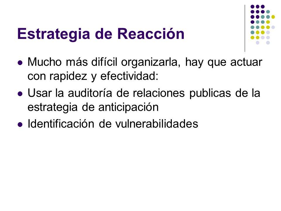 Estrategia de Reacción
