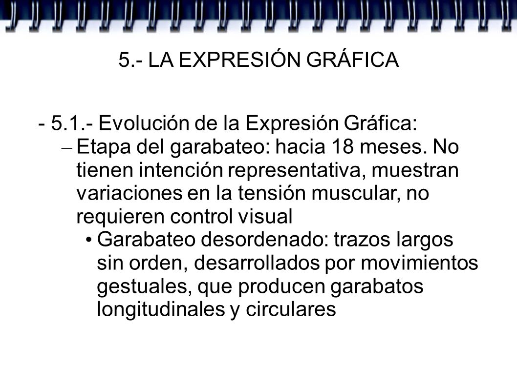 5.- LA EXPRESIÓN GRÁFICA - 5.1.- Evolución de la Expresión Gráfica: