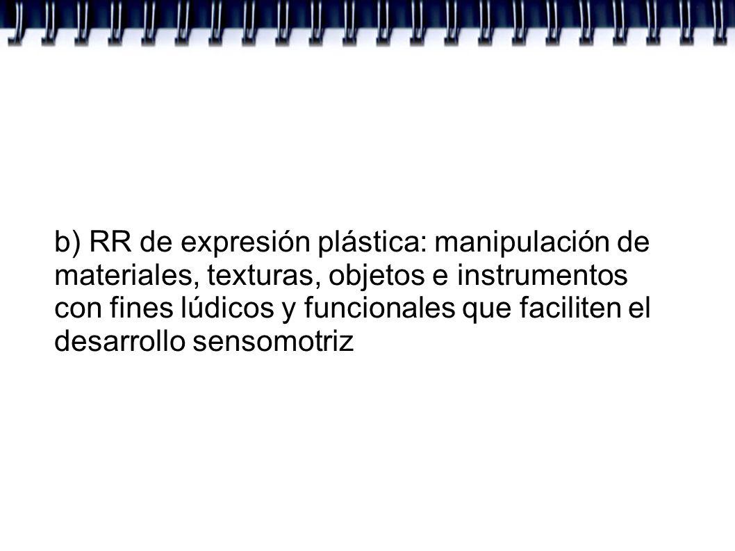 b) RR de expresión plástica: manipulación de materiales, texturas, objetos e instrumentos con fines lúdicos y funcionales que faciliten el desarrollo sensomotriz