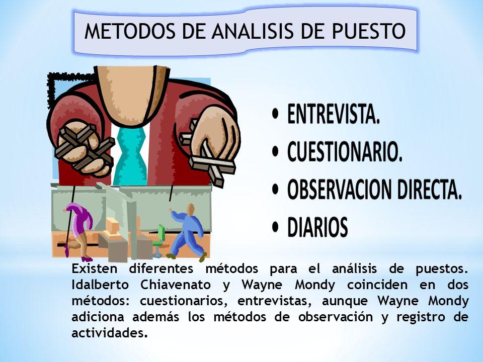 METODOS DE ANALISIS DE PUESTO