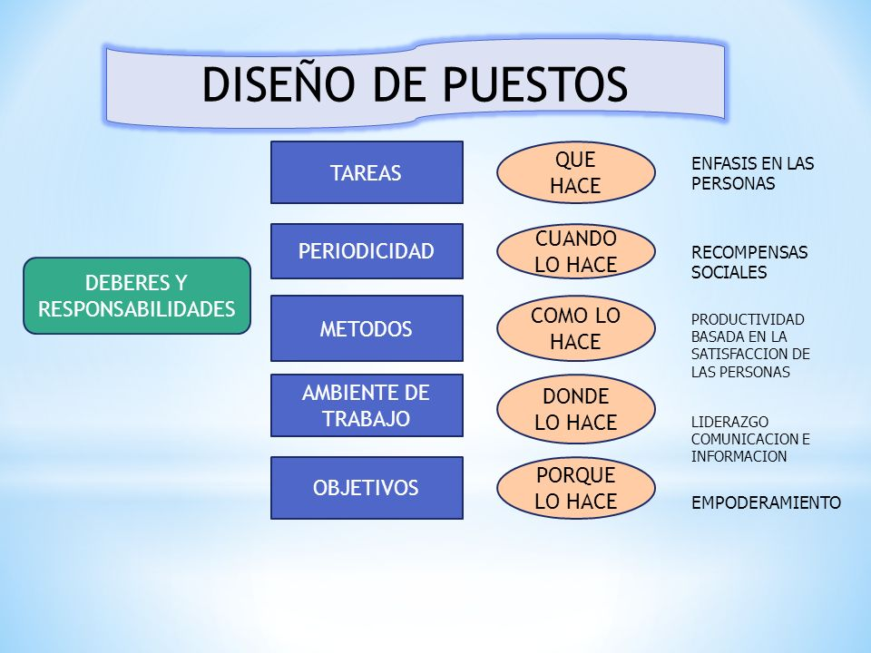 condiciones de trabajo ppt video online descargar