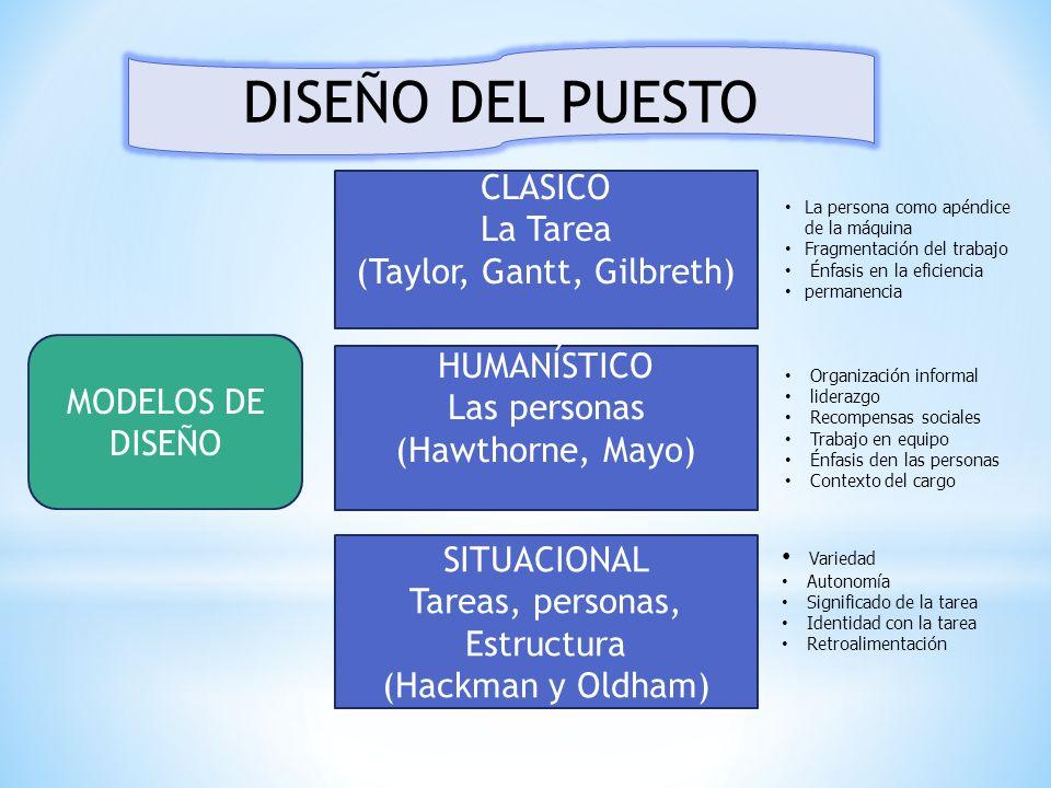 DISEÑO DEL PUESTO CLASICO La Tarea (Taylor, Gantt, Gilbreth)