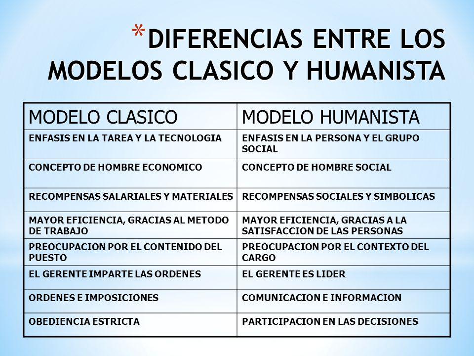 DIFERENCIAS ENTRE LOS MODELOS CLASICO Y HUMANISTA