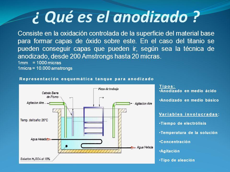 Ejmp. gráficos de aplicaciones
