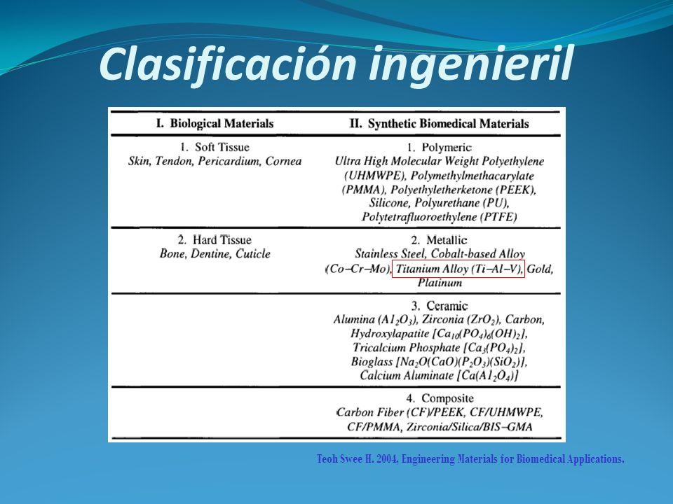 Clasificación ingenieril