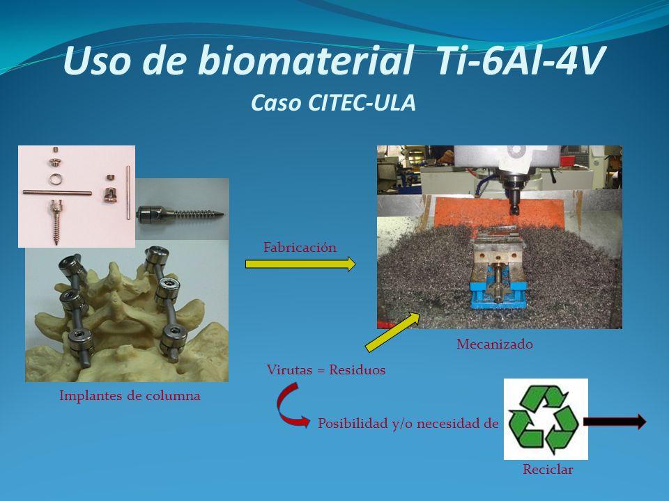 Uso de biomaterial Ti-6Al-4V