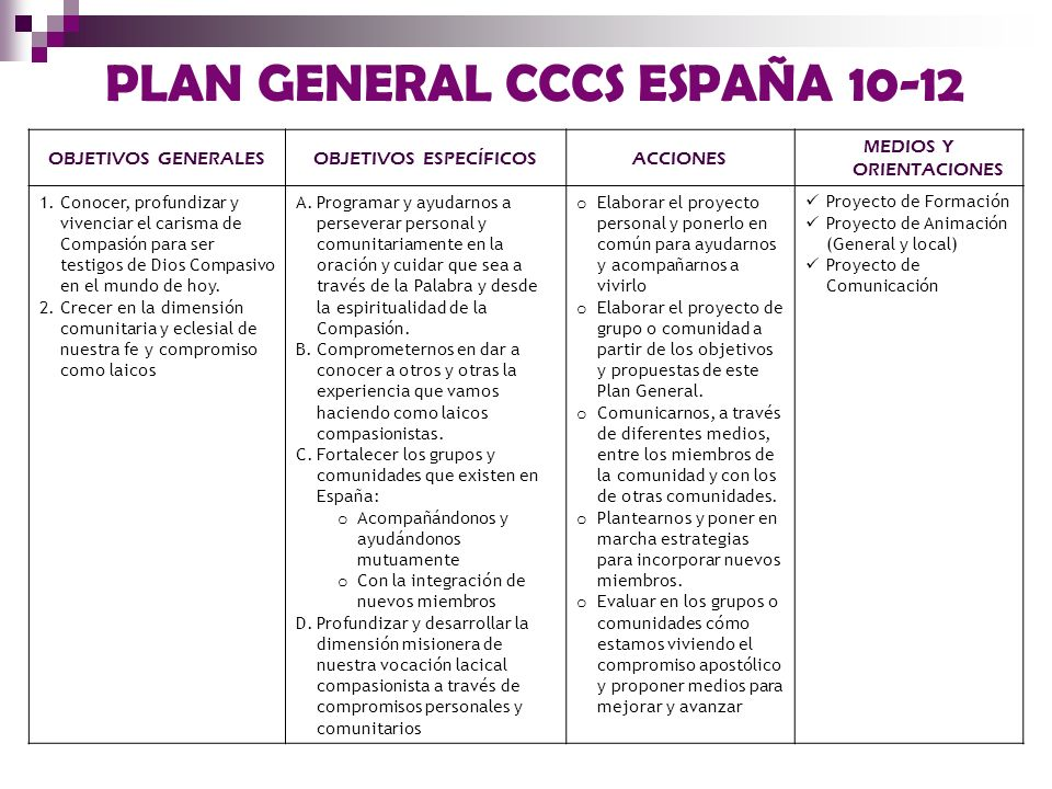 PLAN GENERAL CCCS ESPAÑA 10-12