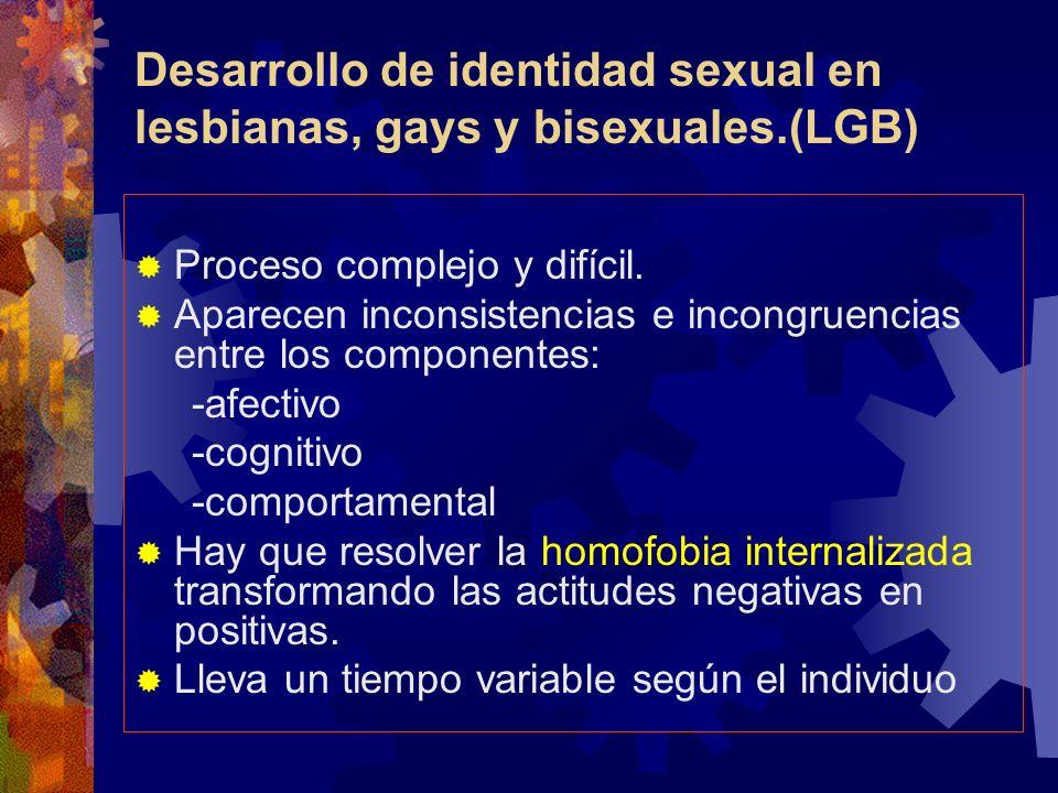 Desarrollo de identidad sexual en lesbianas, gays y bisexuales.(LGB)