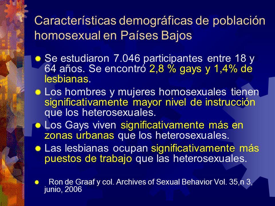 Características demográficas de población homosexual en Países Bajos