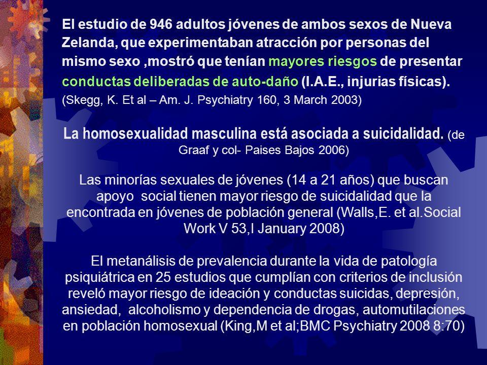 El estudio de 946 adultos jóvenes de ambos sexos de Nueva Zelanda, que experimentaban atracción por personas del mismo sexo ,mostró que tenían mayores riesgos de presentar conductas deliberadas de auto-daño (I.A.E., injurias físicas). (Skegg, K. Et al – Am. J. Psychiatry 160, 3 March 2003)
