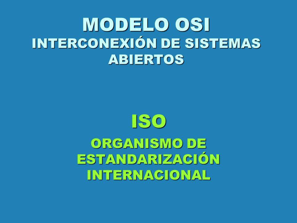 MODELO OSI INTERCONEXIÓN DE SISTEMAS ABIERTOS