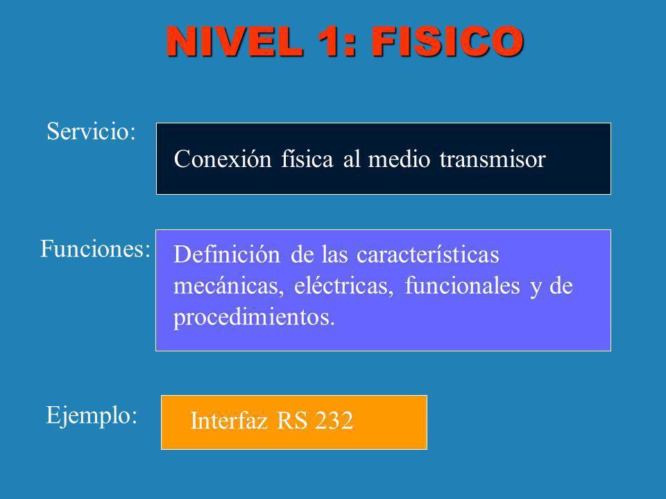 NIVEL 1: FISICO Servicio: Conexión física al medio transmisor
