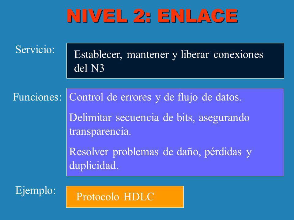 NIVEL 2: ENLACE Servicio: