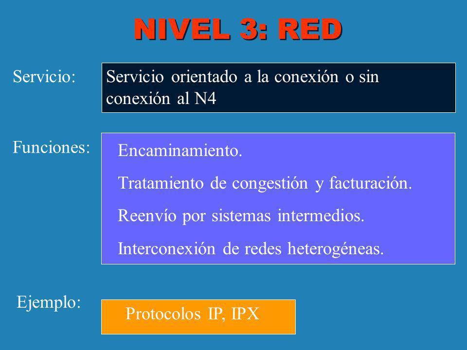 NIVEL 3: RED Servicio: Servicio orientado a la conexión o sin conexión al N4. Funciones: Encaminamiento.