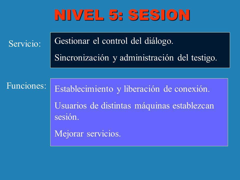 NIVEL 5: SESION Gestionar el control del diálogo. Servicio: