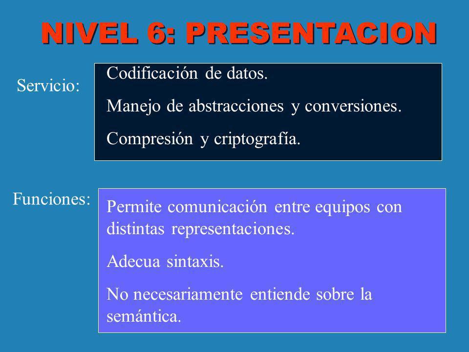NIVEL 6: PRESENTACION Codificación de datos.