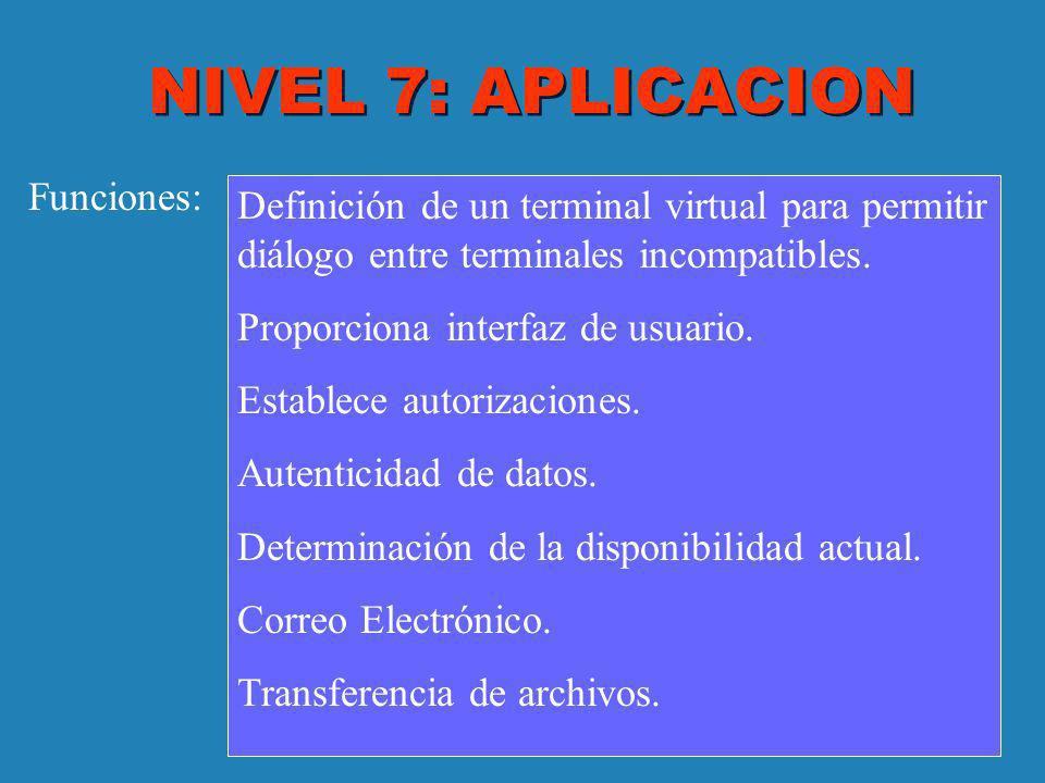 NIVEL 7: APLICACION Funciones: