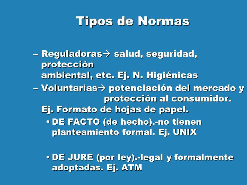 Tipos de NormasReguladoras salud, seguridad, protección ambiental, etc. Ej. N. Higiénicas.