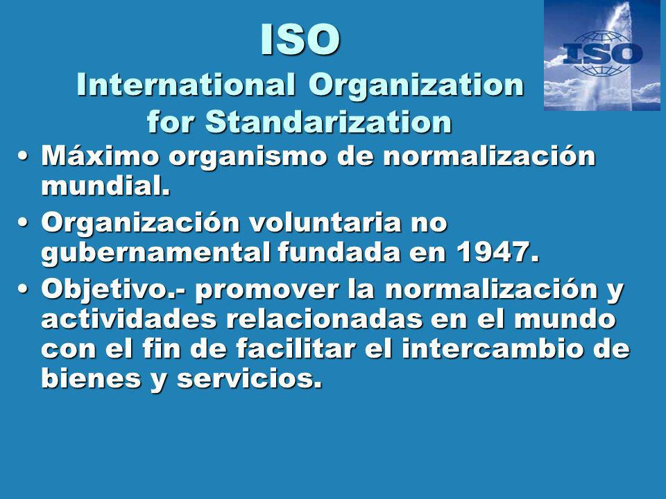 ISO International Organization for Standarization