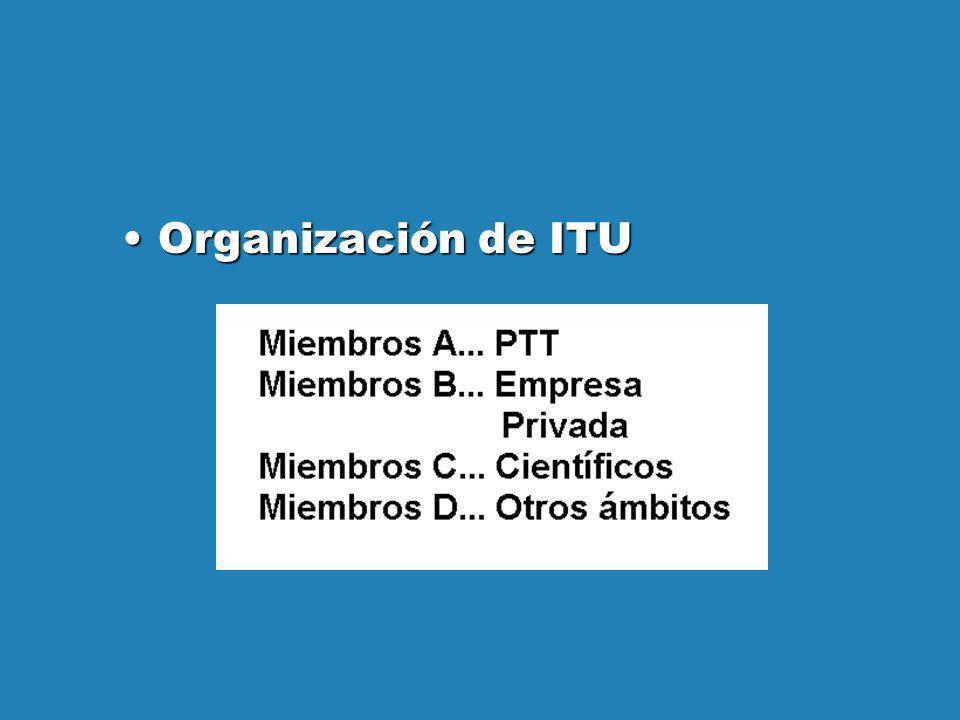 Organización de ITU