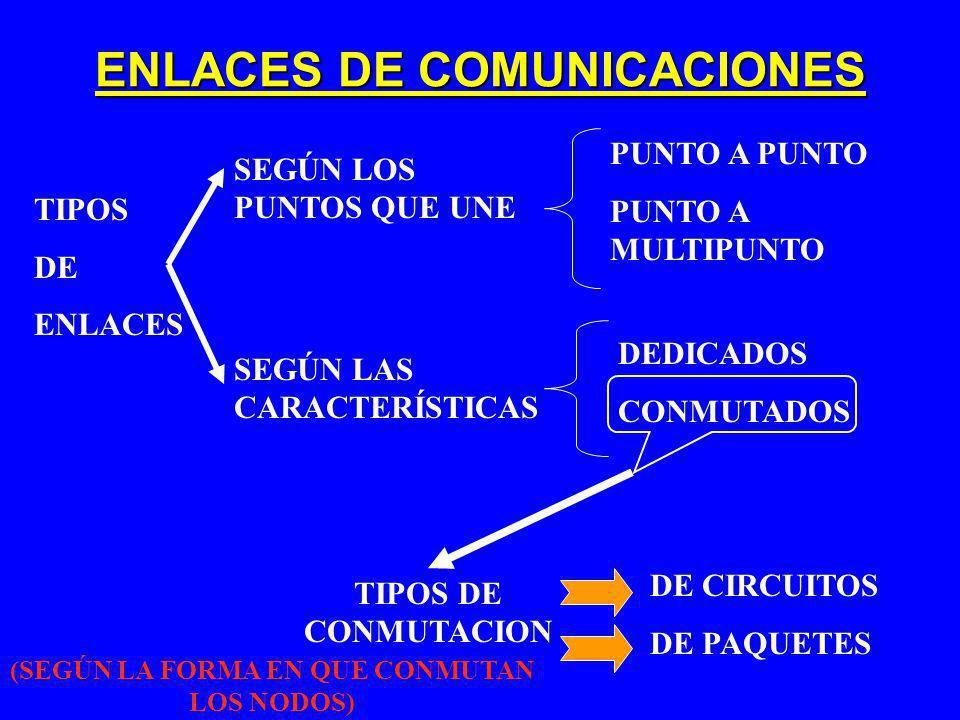ENLACES DE COMUNICACIONES
