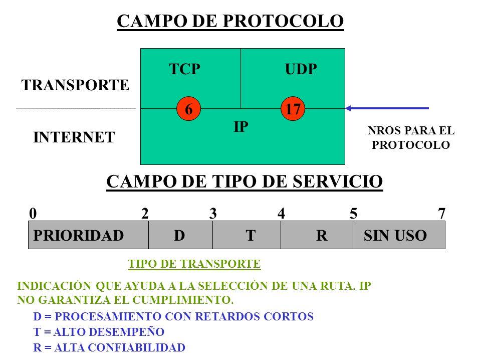 CAMPO DE TIPO DE SERVICIO