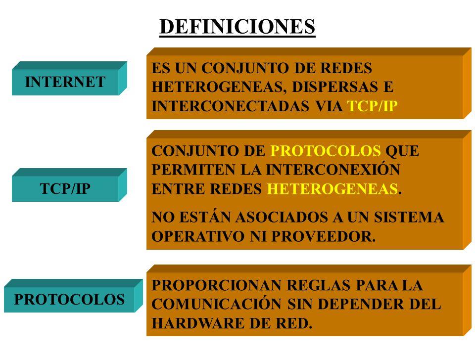 DEFINICIONESES UN CONJUNTO DE REDES HETEROGENEAS, DISPERSAS E INTERCONECTADAS VIA TCP/IP. INTERNET.