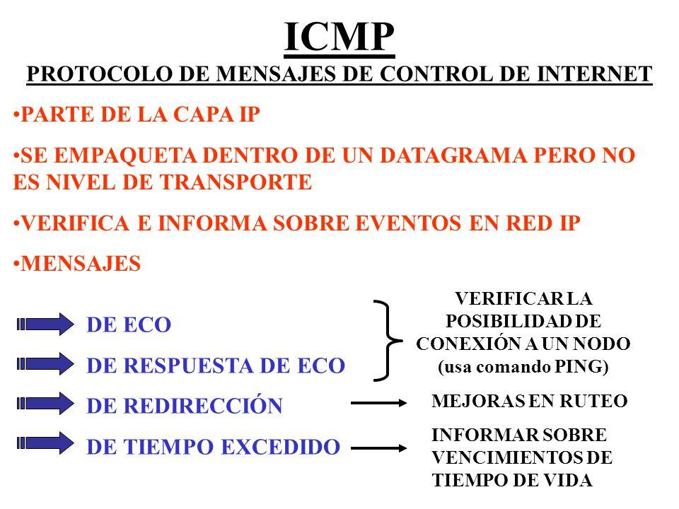 ICMP PROTOCOLO DE MENSAJES DE CONTROL DE INTERNET