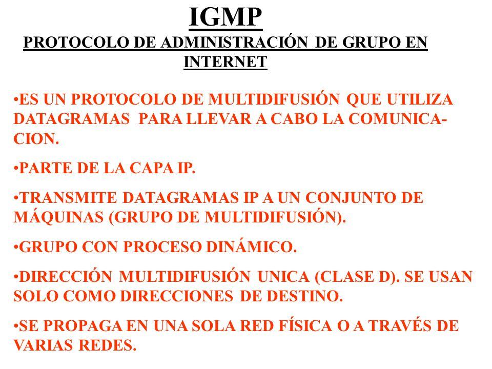 IGMP PROTOCOLO DE ADMINISTRACIÓN DE GRUPO EN INTERNET