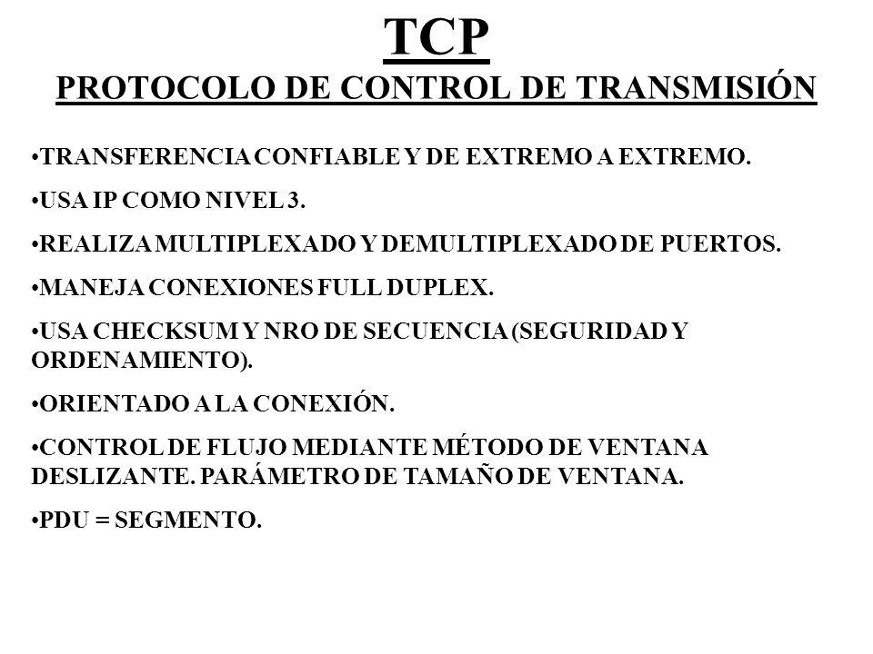 TCP PROTOCOLO DE CONTROL DE TRANSMISIÓN