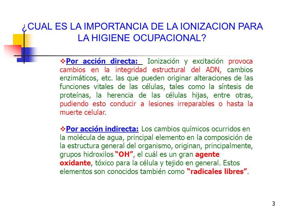 ¿CUAL ES LA IMPORTANCIA DE LA IONIZACION PARA LA HIGIENE OCUPACIONAL