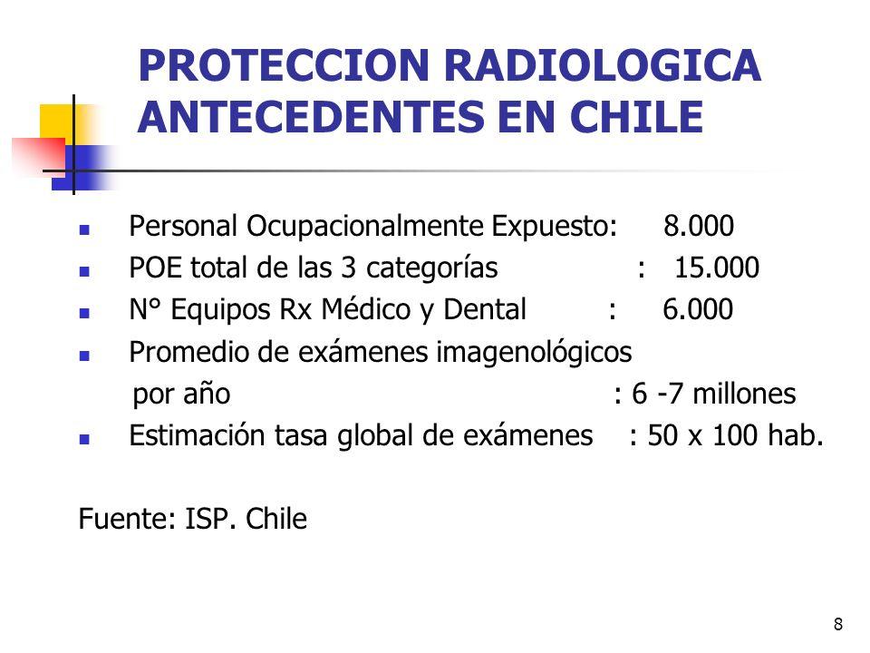 PROTECCION RADIOLOGICA ANTECEDENTES EN CHILE