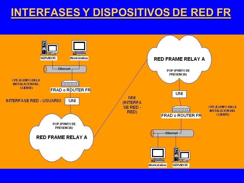 INTERFASES Y DISPOSITIVOS DE RED FR