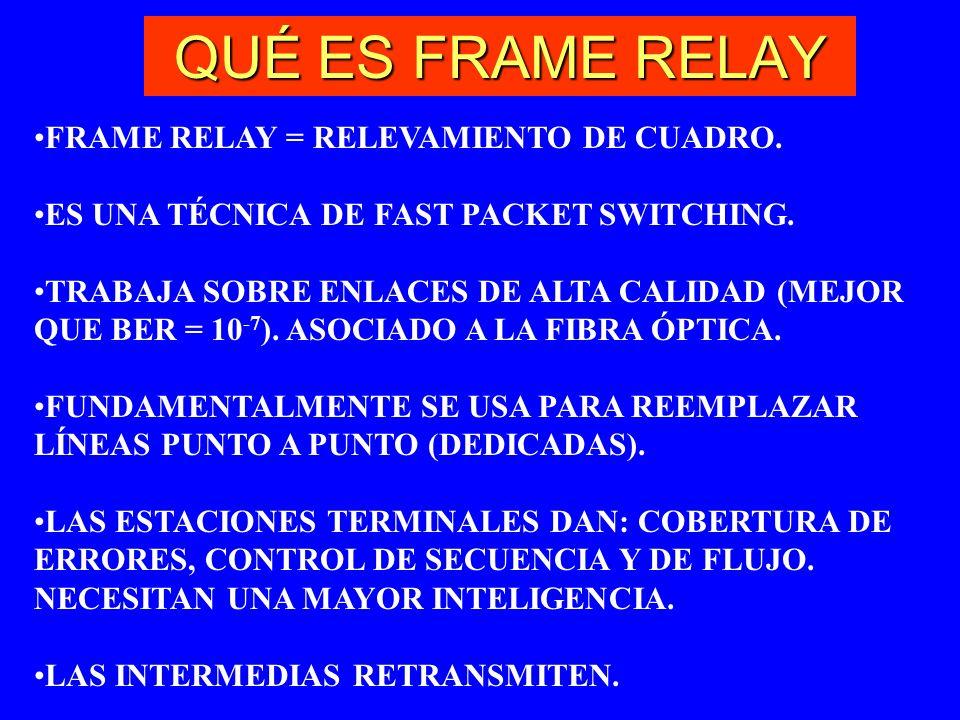 QUÉ ES FRAME RELAY FRAME RELAY = RELEVAMIENTO DE CUADRO.