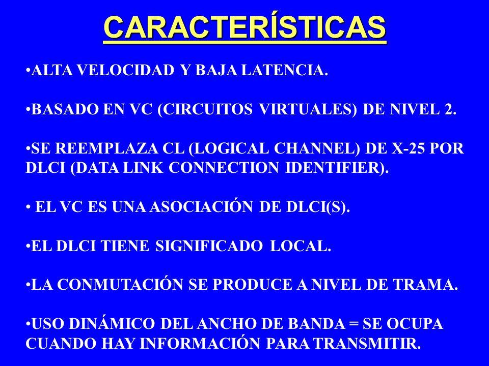 CARACTERÍSTICAS ALTA VELOCIDAD Y BAJA LATENCIA.