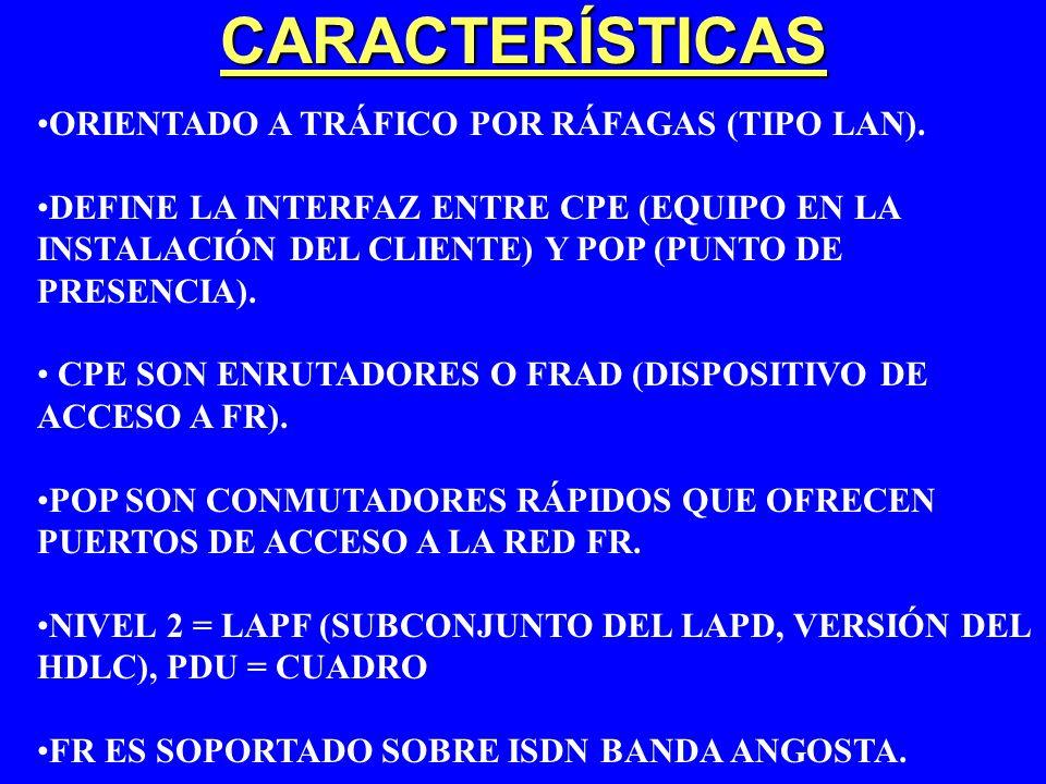 CARACTERÍSTICAS ORIENTADO A TRÁFICO POR RÁFAGAS (TIPO LAN).