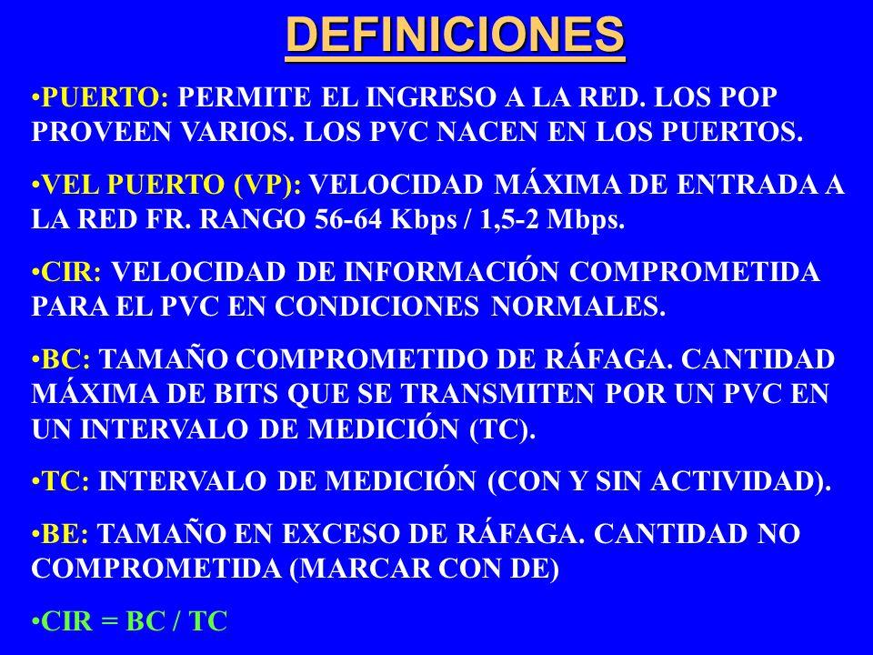 DEFINICIONES PUERTO: PERMITE EL INGRESO A LA RED. LOS POP PROVEEN VARIOS. LOS PVC NACEN EN LOS PUERTOS.