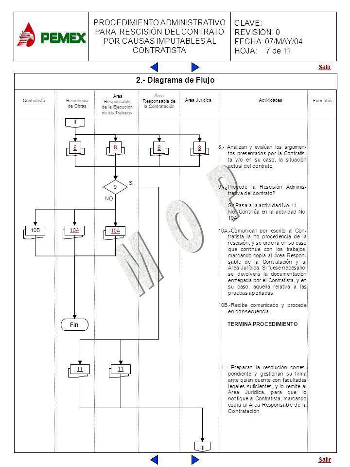7 de 11 2.- Diagrama de Flujo 8 8 8 8 Fin III