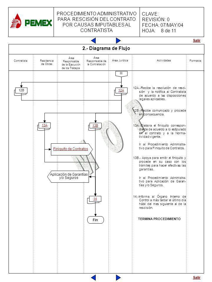 8 de 11 2.- Diagrama de Flujo Finiquito de Contratos