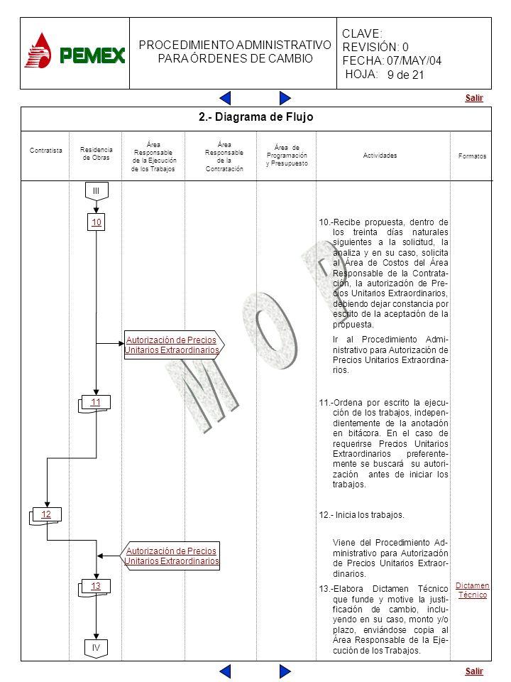 9 de 21 2.- Diagrama de Flujo III 10