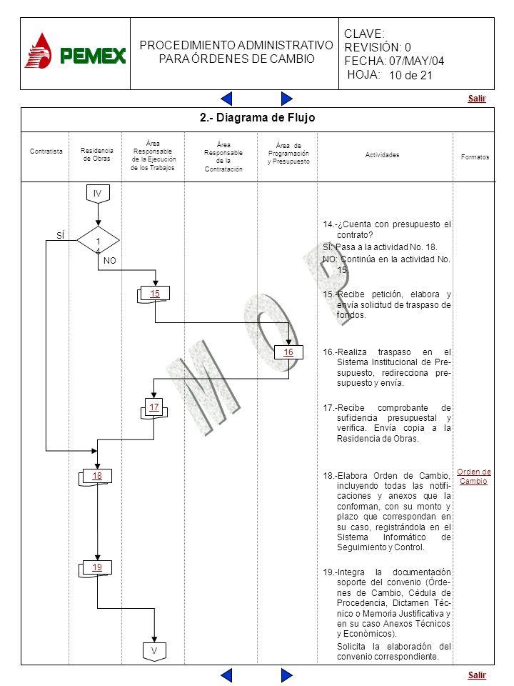 10 de 21 2.- Diagrama de Flujo IV