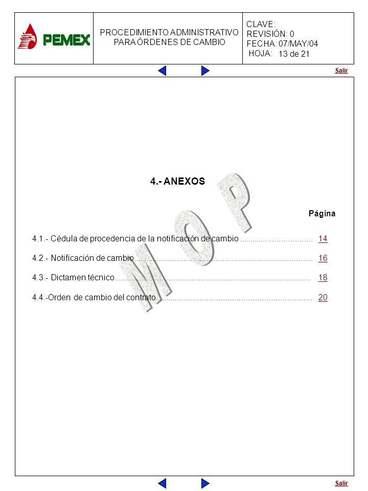 13 de 21 4.- ANEXOS. Página. 4.1.- Cédula de procedencia de la notificación de cambio ................................. 14.