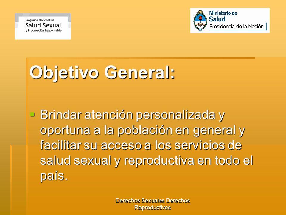 Derechos Sexuales Derechos Reproductivos