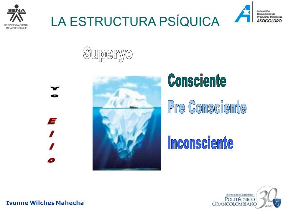 LA ESTRUCTURA PSÍQUICA
