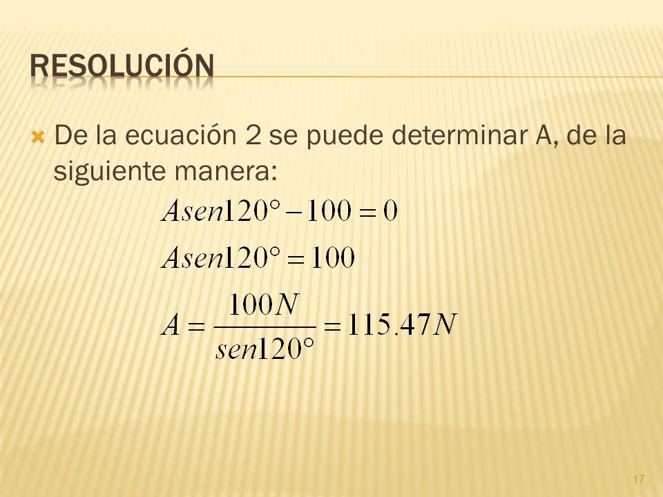 Resolución De la ecuación 2 se puede determinar A, de la siguiente manera: